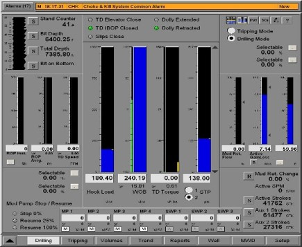 A screenshot of the interface and control systems on a DrillSIM:6000 drilling and well control simulator digital twin